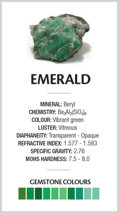 Emerald Gemstone Physical Properties